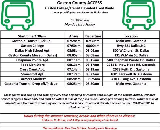 city of gastonia route information