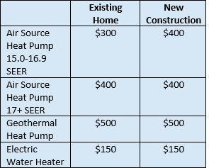Heat Pump Rebate2